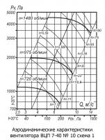 ВЦП 7-40-10 схема 1