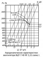 ВЦП 7-40-3,15 схема 1