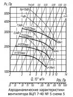 ВЦП 7-40-5 схема 5