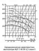 ВЦП 7-40-6,3 схема 5