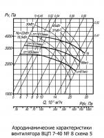 ВЦП 7-40-8 схема 5