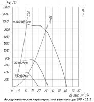 ВКР-11,2