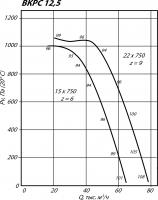 ВКРС-12,5